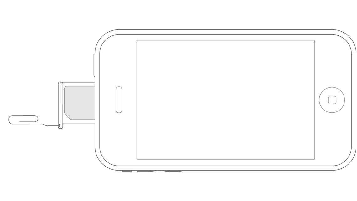 simkort i iphone 4